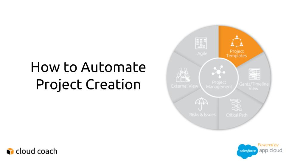 TWO MINUTE DRILL Automate Project Creation